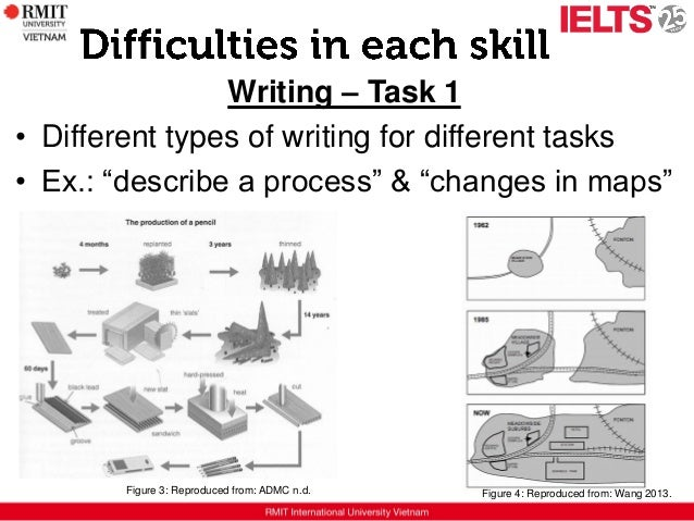 How to write a process essay ielts