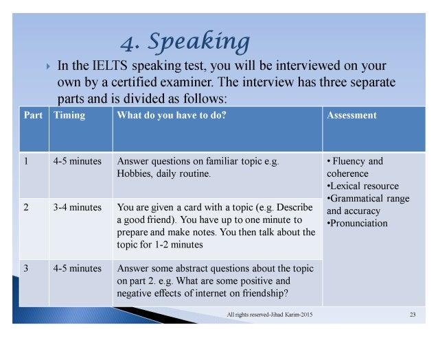Ielts updated pdf