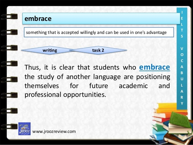 academic essay writing vocabulary Vocabulary for academic ielts writing task 2 (part 1)  the general format for  writing academic writing task 2/ ielts essay is as follows.