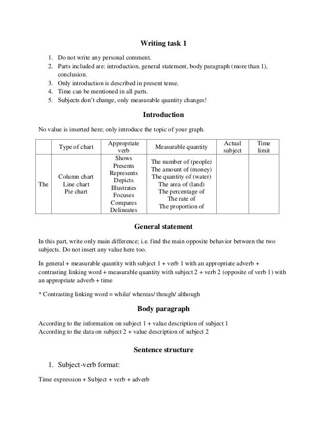 ielts writing task 1 general