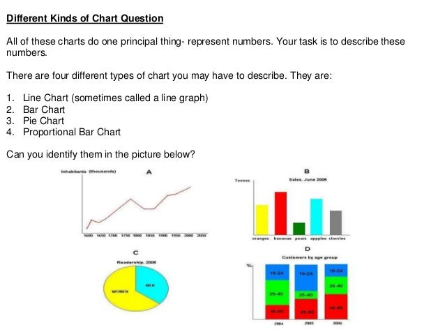 Ielts writing task 1 charts lesson 4 different kinds of chart ccuart Image collections