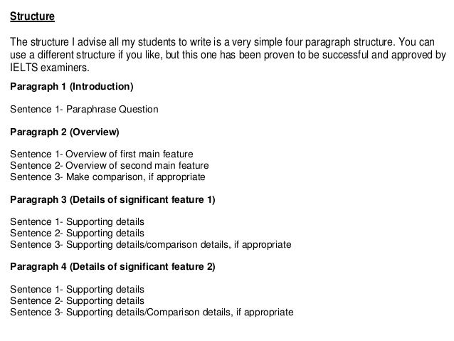 Help with academic writing ielts task 1 structure