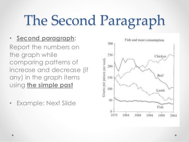 Ielts writing task 1 sample line graph 5 ccuart Images