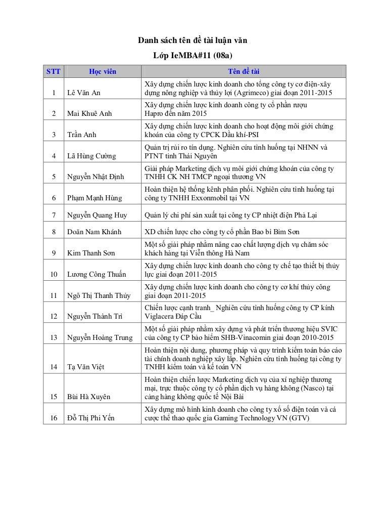 Danh sách tên đề tài luận văn                               Lớp IeMBA#11 (08a)STT         Học viên                        ...
