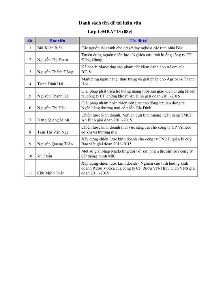 Danh sách tên đề tài luận văn                              Lớp IeMBA#13 (08c)Stt         Học viên                         ...