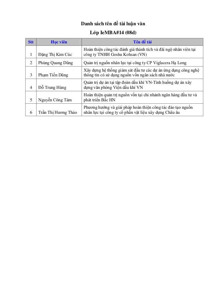 Danh sách tên đề tài luận văn                                Lớp IeMBA#14 (08d)Stt         Học viên                       ...