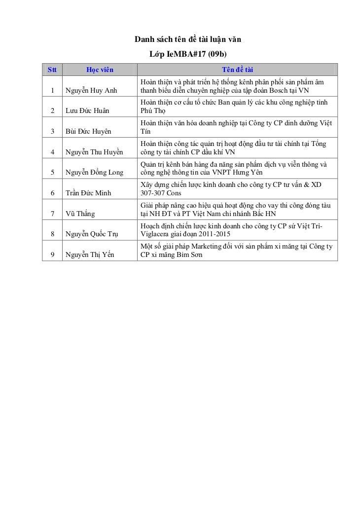 Danh sách tên đề tài luận văn                             Lớp IeMBA#17 (09b)Stt        Học viên                           ...