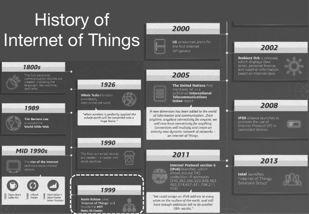 Internet of Things Wave ©  2013  MIMOS  Berhad.  All  Rights  Reserved.   Definition of IoT* :  Intelligent i...