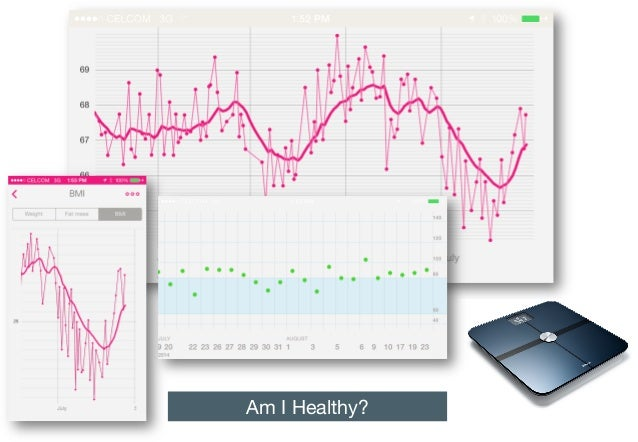 """Lifelogging Take a Stroll Down a Virtual Memory Lane  """"How much more IOT can do is only left to your imagination and to y..."""