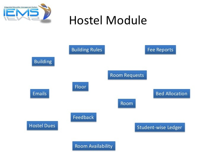Hostel Module              Building Rules                   Fee Reports  Building                               Room Reque...