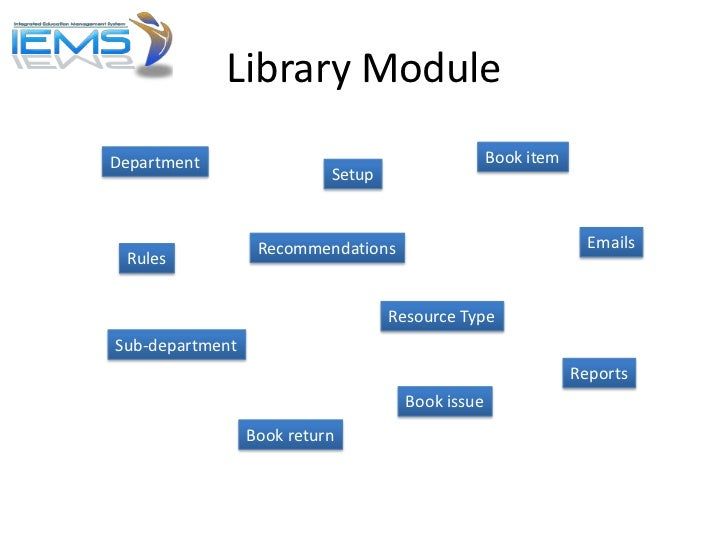 Library ModuleDepartment                                        Book item                           Setup                 ...