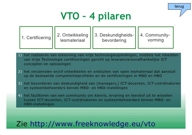 terug                         VTO – 4 pilaren                      2. Ontwikkeling     3. Deskundigheids-       4. Communi...