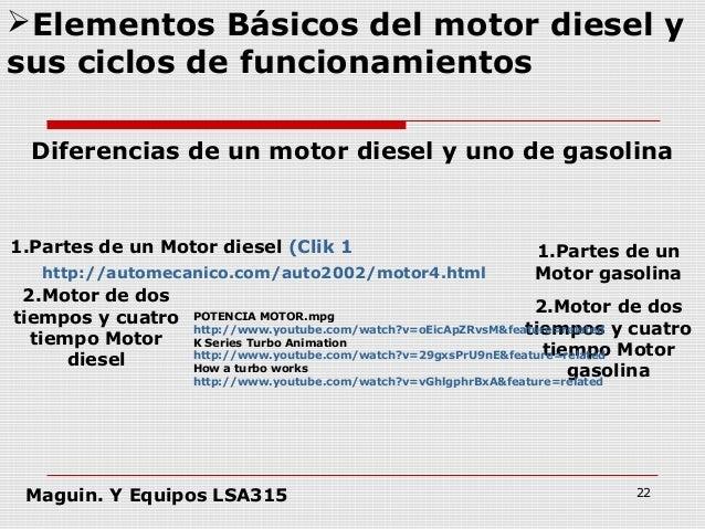 El rodaje sobre la gasolina o en el gas