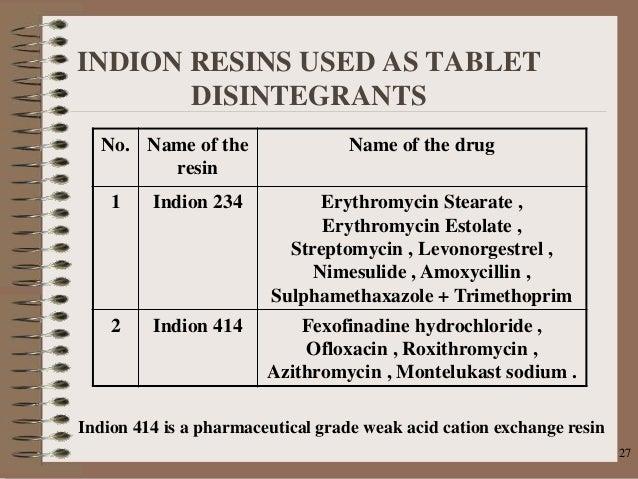 Taste Masking Of Ciprofloxacin Tablets