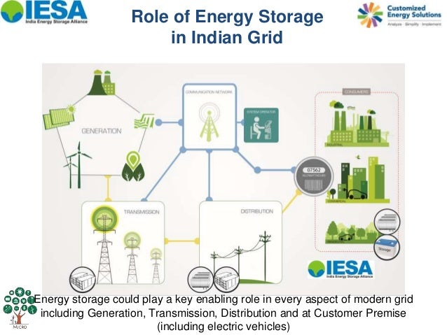 Bangalore Jul 16 Energy Storage For Microgrids Poised