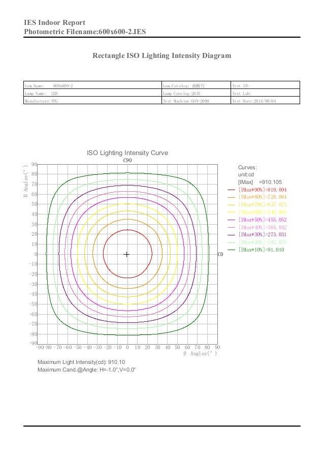 Led Test Schematic Wabbit Wavings
