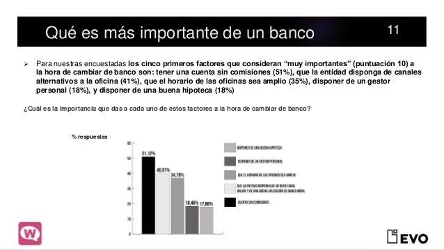 I estudio de h bitos financieros de la mujer profesional for Horario oficina evo