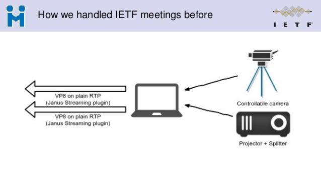 How we handled IETF meetings before