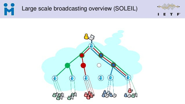 Large scale broadcasting overview (SOLEIL)