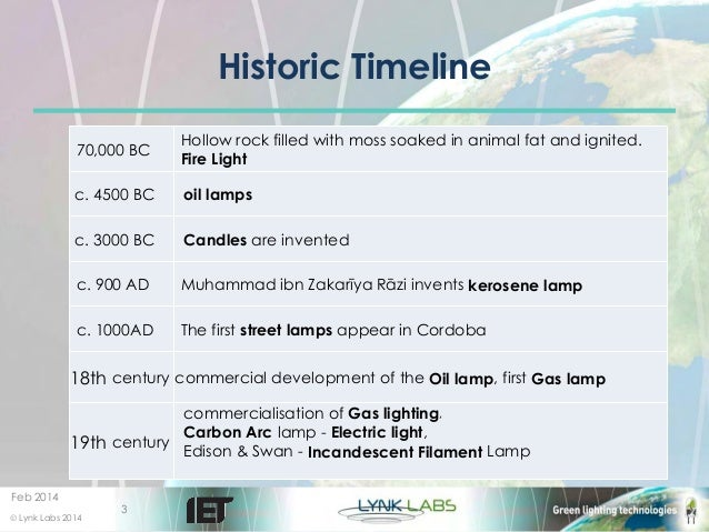 fire timeline notes All but one of these projects were under construction.