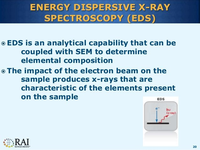 20 ENERGY DISPERSIVE X-RAY SPECTROSCOPY (EDS)  EDS is an analytical capability that can be coupled with SEM to determine ...