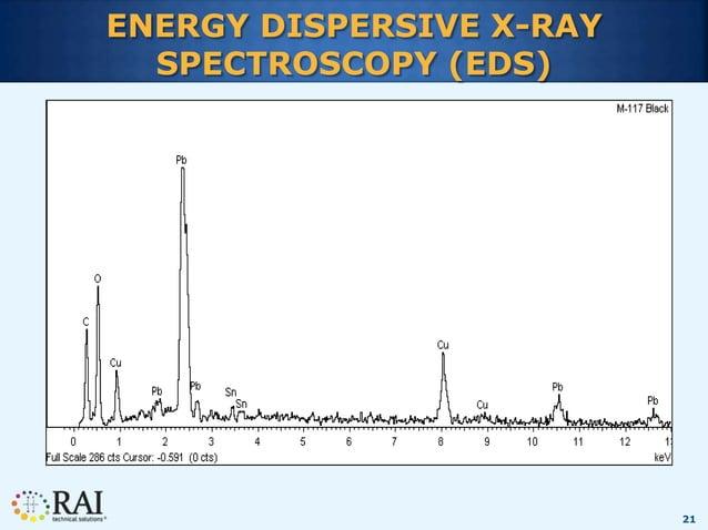 21 ENERGY DISPERSIVE X-RAY SPECTROSCOPY (EDS)