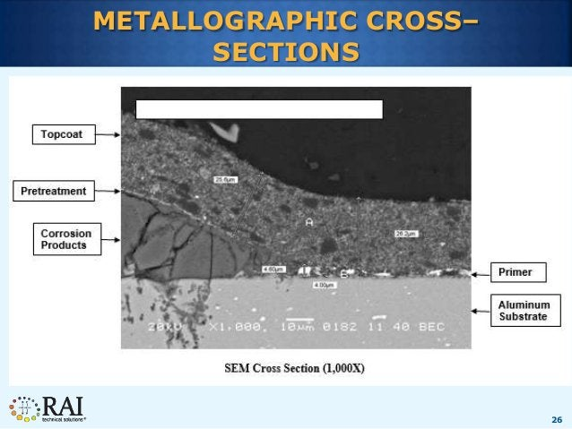 26 METALLOGRAPHIC CROSS– SECTIONS