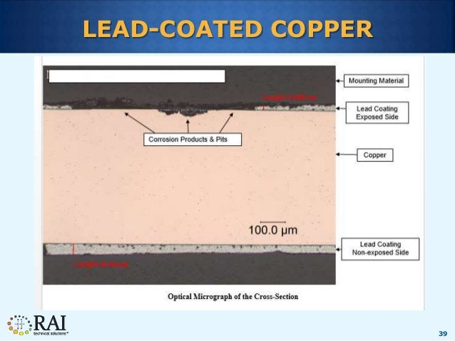 39 LEAD-COATED COPPER