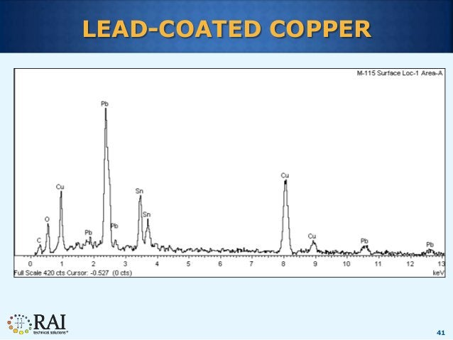 41 LEAD-COATED COPPER