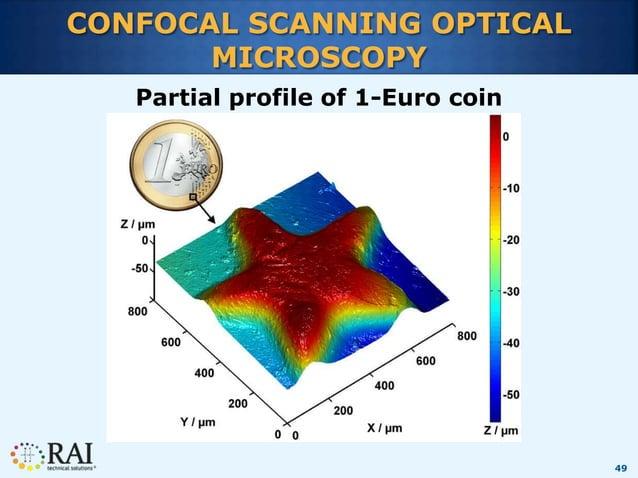 49 CONFOCAL SCANNING OPTICAL MICROSCOPY Partial profile of 1-Euro coin