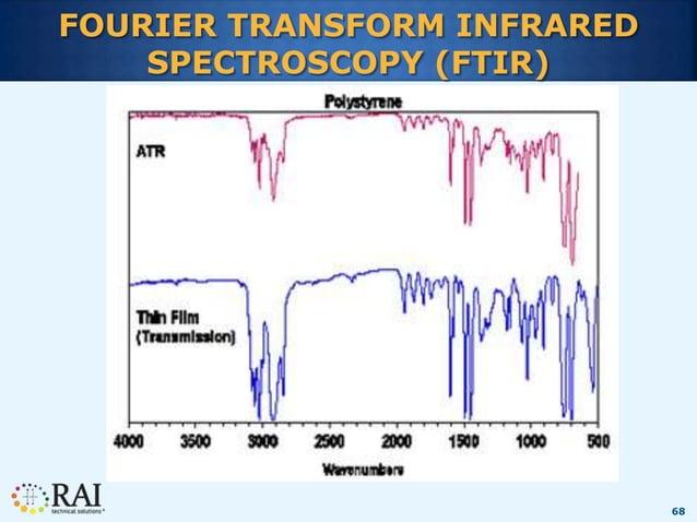 68 FOURIER TRANSFORM INFRARED SPECTROSCOPY (FTIR)