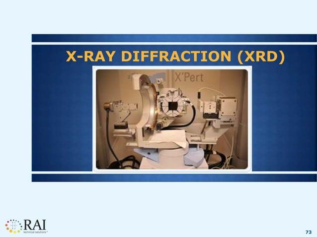 73 X-RAY DIFFRACTION (XRD)