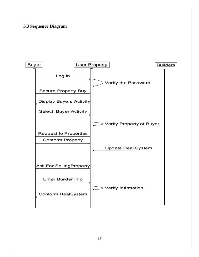 Create sophisticated professional diagrams in Microsoft Word