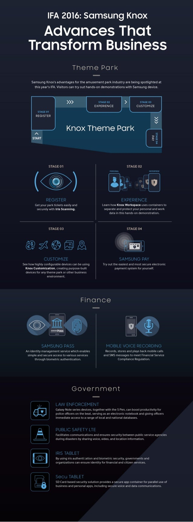 [Infographic] IFA 2016: Samsung Knox