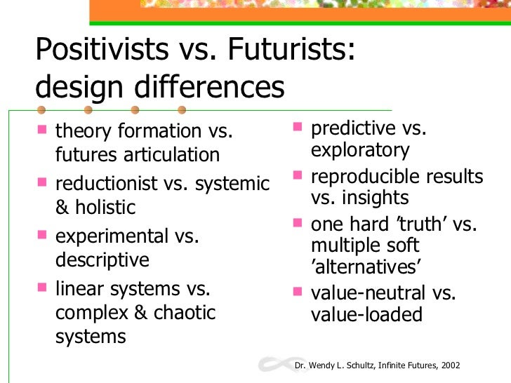 Applied Futures Research Overview, 2002 Slide 2