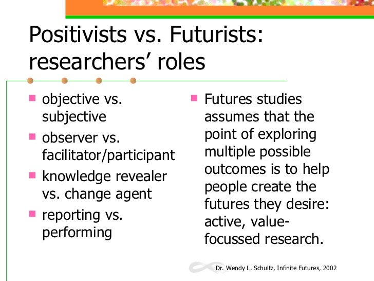 Applied Futures Research Overview, 2002 Slide 3