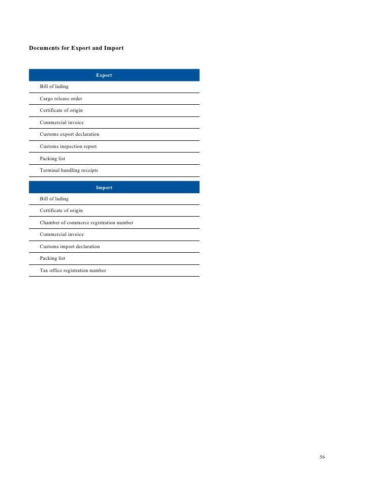 1613274e41a IFC - Doing Business 2011 - Suriname