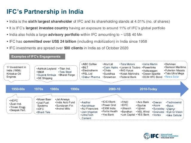 IFC-EE-financing-examples-presentation-ashutosh-tandon Slide 3