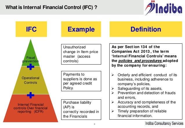 ifc internal financial control. Black Bedroom Furniture Sets. Home Design Ideas