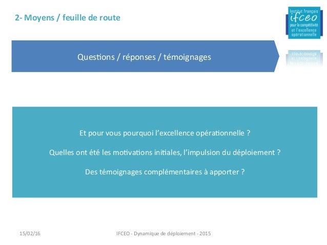 1-Finalité:Cequicaractériseunecultured'excellenceopéraIonnelle 15/02/16 IFCEO-Dynamiquededéploiement-2015...