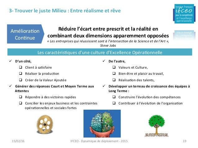 Rencontresdel'IFCEO L'ExcellenceOpéra/onnelle,unchemincollec/f versunépanouissementindividueletune entrepris...