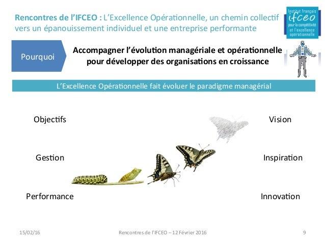 Atelier1:ladéclinaisonstratégiqueetledéploiementde démarchesd'ExcellenceOpéraIonnelle