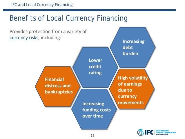 aifs currency hedging solution Subject areas: currency, foreign exchange, foreign exchange rates,  hedging, travel case settings: london education industry travel industry  $200.
