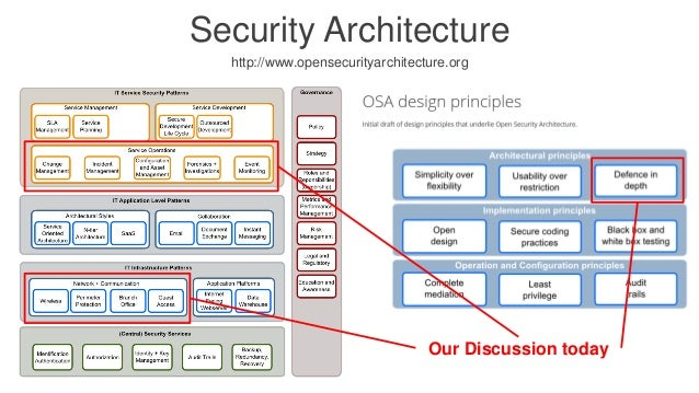 Network Security Defense Through Layered Information Security