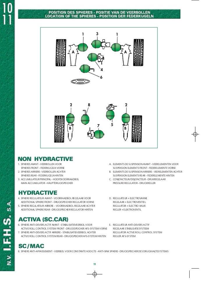 ifhs catalog 10 11 lr. Black Bedroom Furniture Sets. Home Design Ideas
