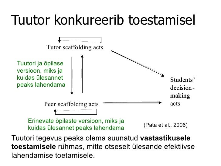 Tuutor konkureerib toestamisel           Tutor scaffolding acts Tuutori ja õpilase versioon, miks ja kuidas ülesannet     ...