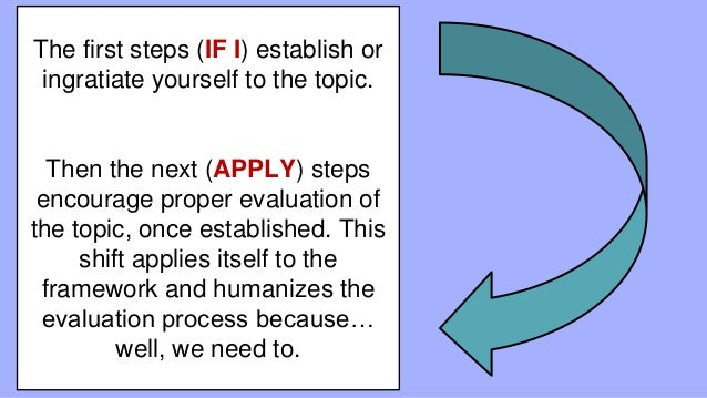 The first steps (IF I) establish or ingratiate yourself to the topic. Then the next (APPLY) steps encourage proper evaluat...