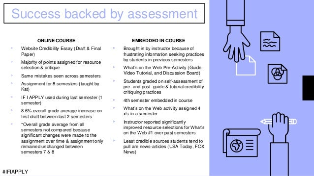 Success backed by assessment ONLINE COURSE ▹ Website Credibility Essay (Draft & Final Paper) ▹ Majority of points assigned...