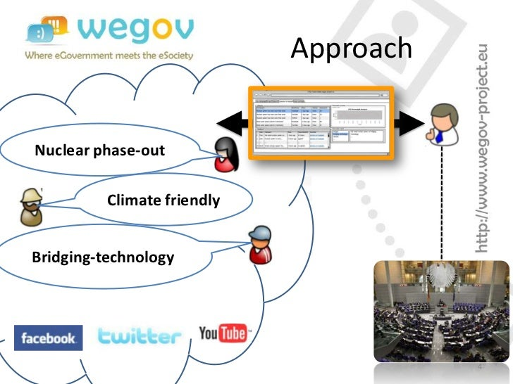 ApproachNuclear phase-out          Climate friendlyBridging-technology                                        4