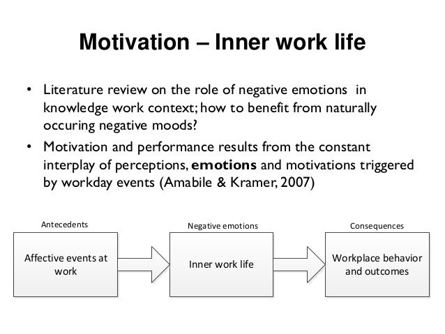 Motivation – Inner work life  •Literature review on the role of negative emotions in knowledge work context; how to benefi...
